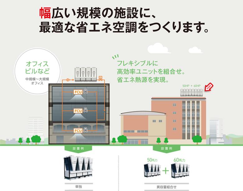 幅広い規模の施設に、最適な省エネ空間をつくります