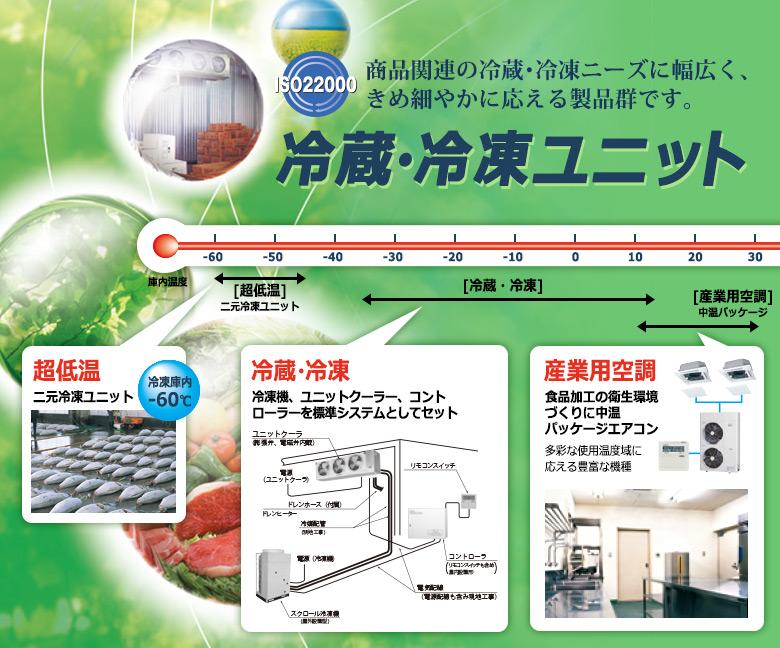 冷蔵・冷凍ユニット