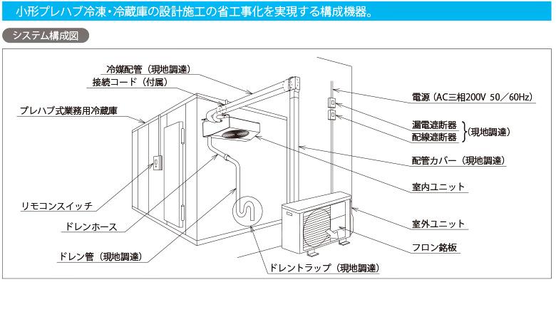 小形プレハブ冷凍・冷蔵庫の設計施工の省工事化を実現