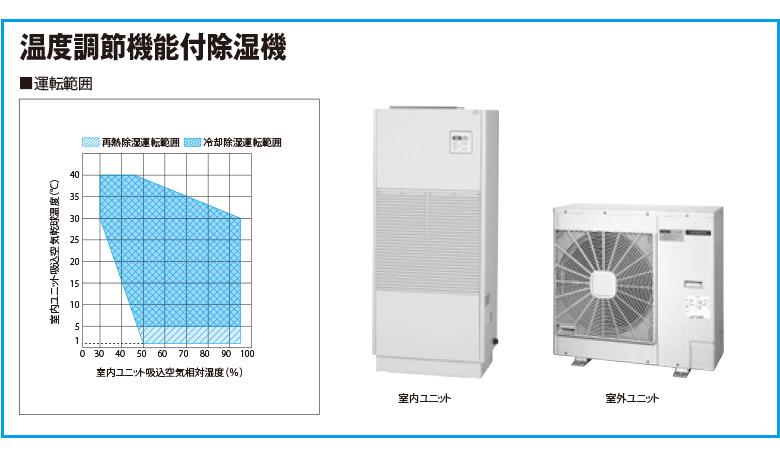 温度調節機能付き除湿器