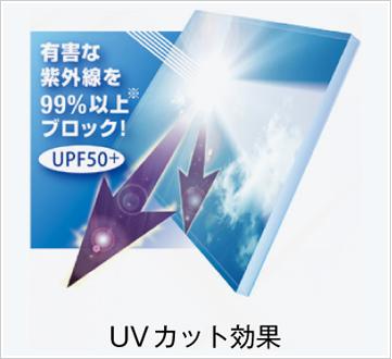 有害な紫外線(UV-A,UV-B)を99%カット