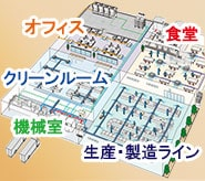 工場・設備用空調