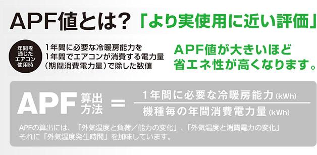 APF値とは?より実使用に近い評価